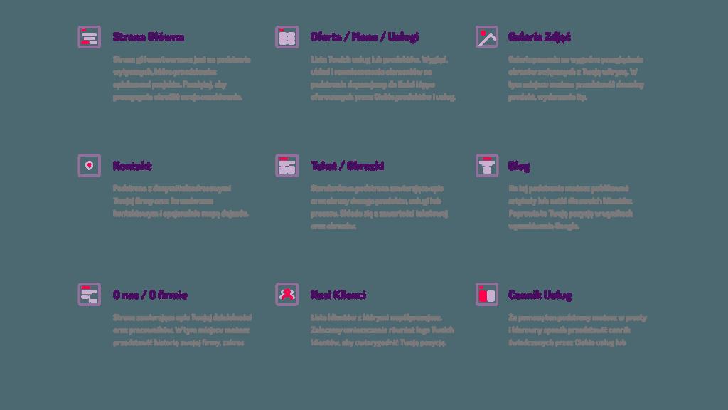 Lista podstron do wyboru w projekcie firmowej strony internetowej